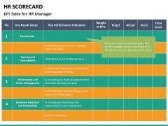 HR Scorecard PPT Slide 15
