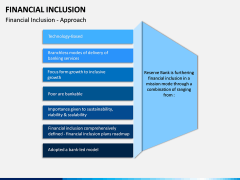 Financial Inclusion PPT Slide 9