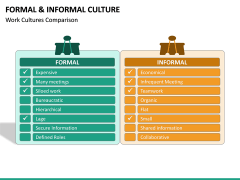 Formal and Informal Culture PPT Slide 13