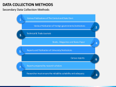 Data Collection Methods PPT Slide 11