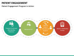 Patient Engagement PPT Slide 21