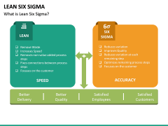 Lean Six Sigma PPT Slide 17