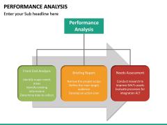 Performance Analysis PPT Slide 15