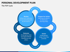 Personal Development Plan PPT Slide 4