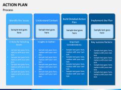 Action Plan PPT Slide 7