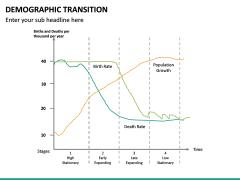 Demographic Transition PPT Slide 21