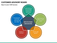 Customer Advisory Board PPT Slide 14