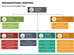 Organizational Mapping PPT Slide 16