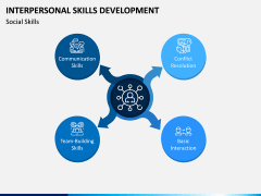Interpersonal Skills Development PPT Slide 10