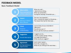 Feedback Model PPT Slide 4