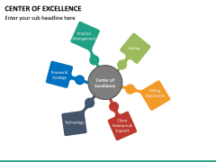 Center of Excellence PPT Slide 22