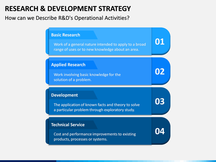 R U0026d  Research  U0026 Development  Strategy Powerpoint Template