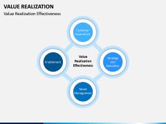 Value Realization PPT Slide 6