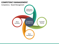 Competency Management PPT Slide 18