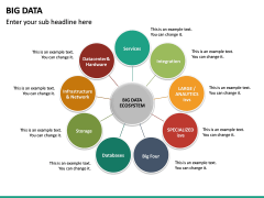 Big data PPT slide 55
