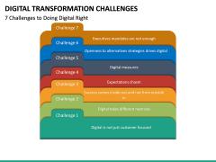 Digital Transformation Challenges PPT Slide 18