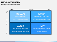 Eisenhower Matrix PPT Slide 3