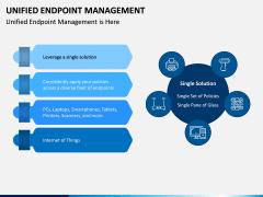 Unified Endpoint Management PPT Slide 4
