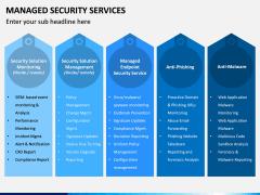 Managed Security Services PPT Slide 12