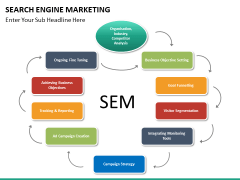 Search engine marketing PPT slide 19