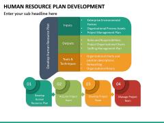 HR Plan Development PPT Slide 16