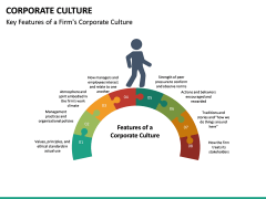 Corporate Culture PPT Slide 26