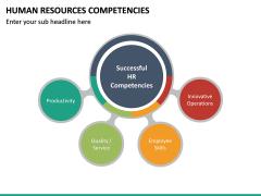 HR Competencies PPT Slide 25