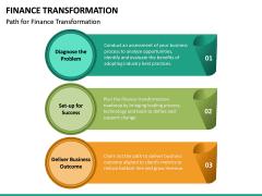 Finance Transformation PPT Slide 22