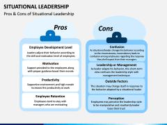Situational Leadership PPT Slide 19