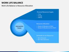 Work Life Balance PPT Slide 6