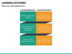 Learning Outcomes PPT Slide 27