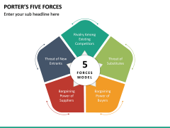 Porter's 5 Forces PPT Slide 14