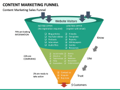 Content Marketing Funnel PPT Slide 17