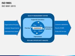 ISO 9001 PPT Slide 5