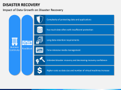 Disaster Recovery PPT Slide 10