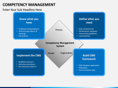 Competency Management PPT Slide 13