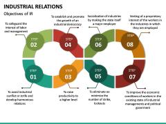 Industrial Relations PPT Slide 24