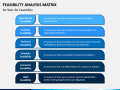 Feasibility Analysis Matrix PPT Slide 3