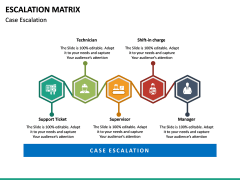 Escalation matrix PPT slide 17