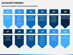 Accounts Payable PPT Slide 16