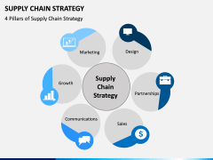 Supply Chain Strategy PPT Slide 1