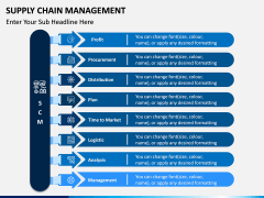Supply Chain Management PPT Slide 14