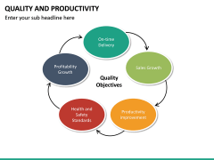 Quality and Productivity PPT Slide 23