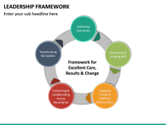 Leadership Framework PPT Slide 27
