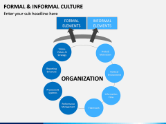 Formal and Informal Culture PPT Slide 2