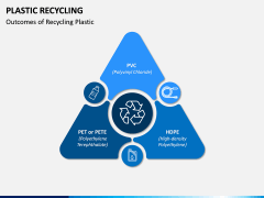 Plastic Recycling PPT Slide 3