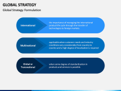 Global Strategy PPT Slide 5