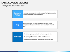 Sales Coverage Model PPT Slide 14