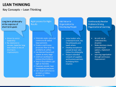 Lean Thinking PPT Slide 6
