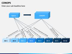 ConOps PPT Slide 6